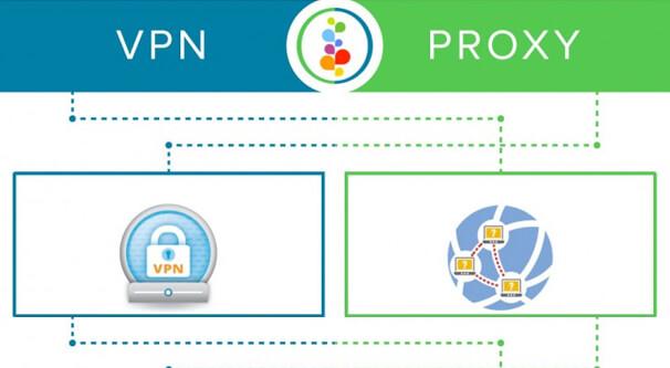 VPN-vs-Proxies