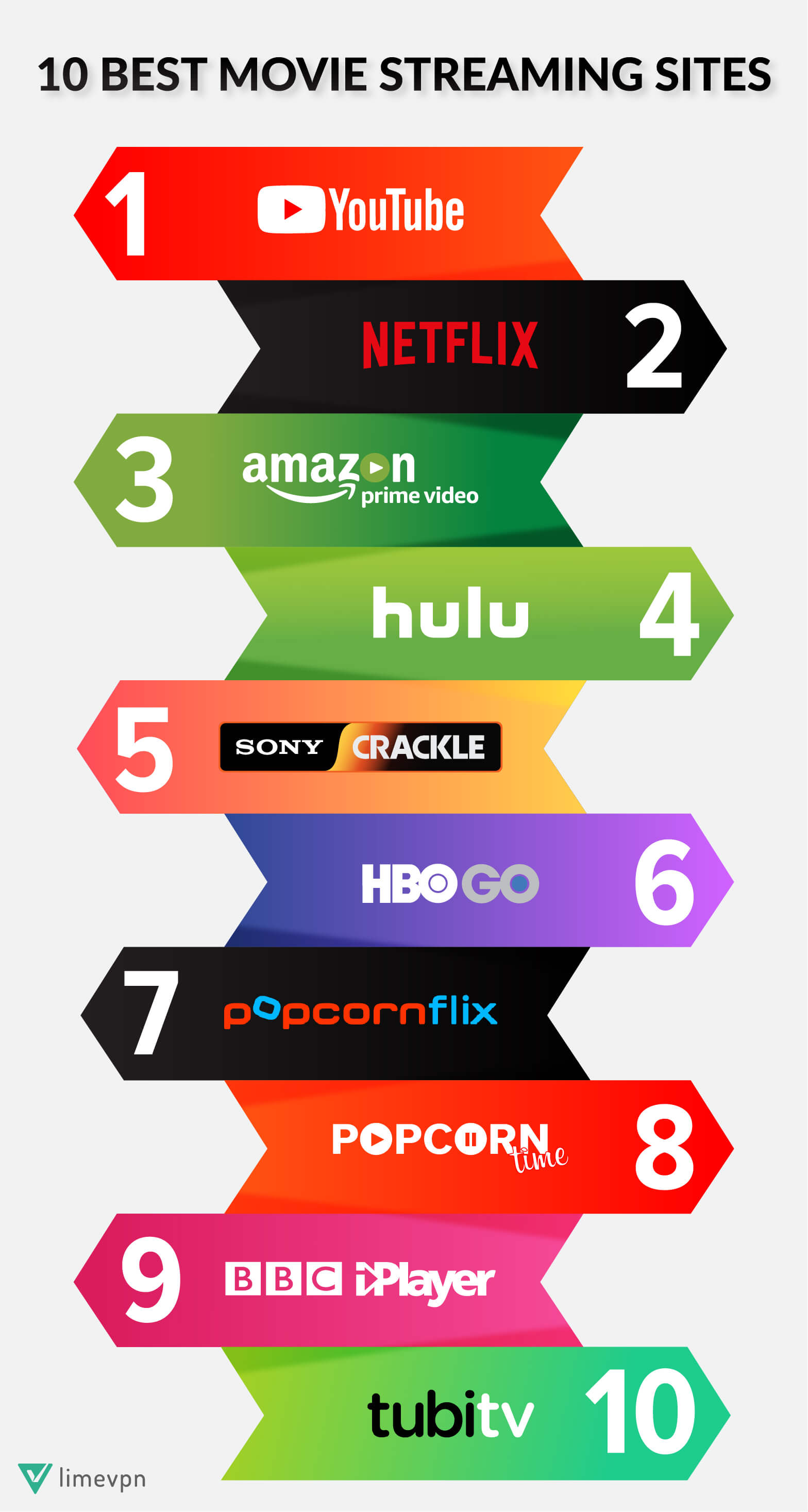 movie streaming sites in 2019