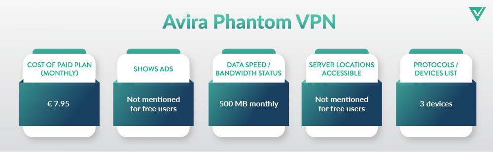 best free VPNs 2019 – Avira Phantom VPN – free vpn providers