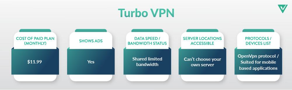 best free VPN networks list 2019 – Turbo VPN – top free VPN