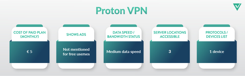 best free VPNs list 2019 - Proton VPN — good free VPN