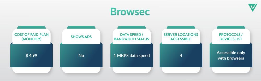 Best free VPN servers 2019 - Browsec — top free vpn