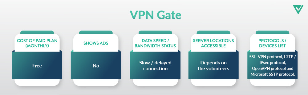best free VPN list 2019 — VPN Gate — free VPN servers list