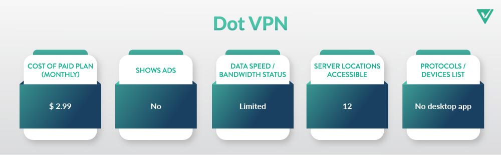 Free VPN List 2019 - Dot VPN - top free vpn