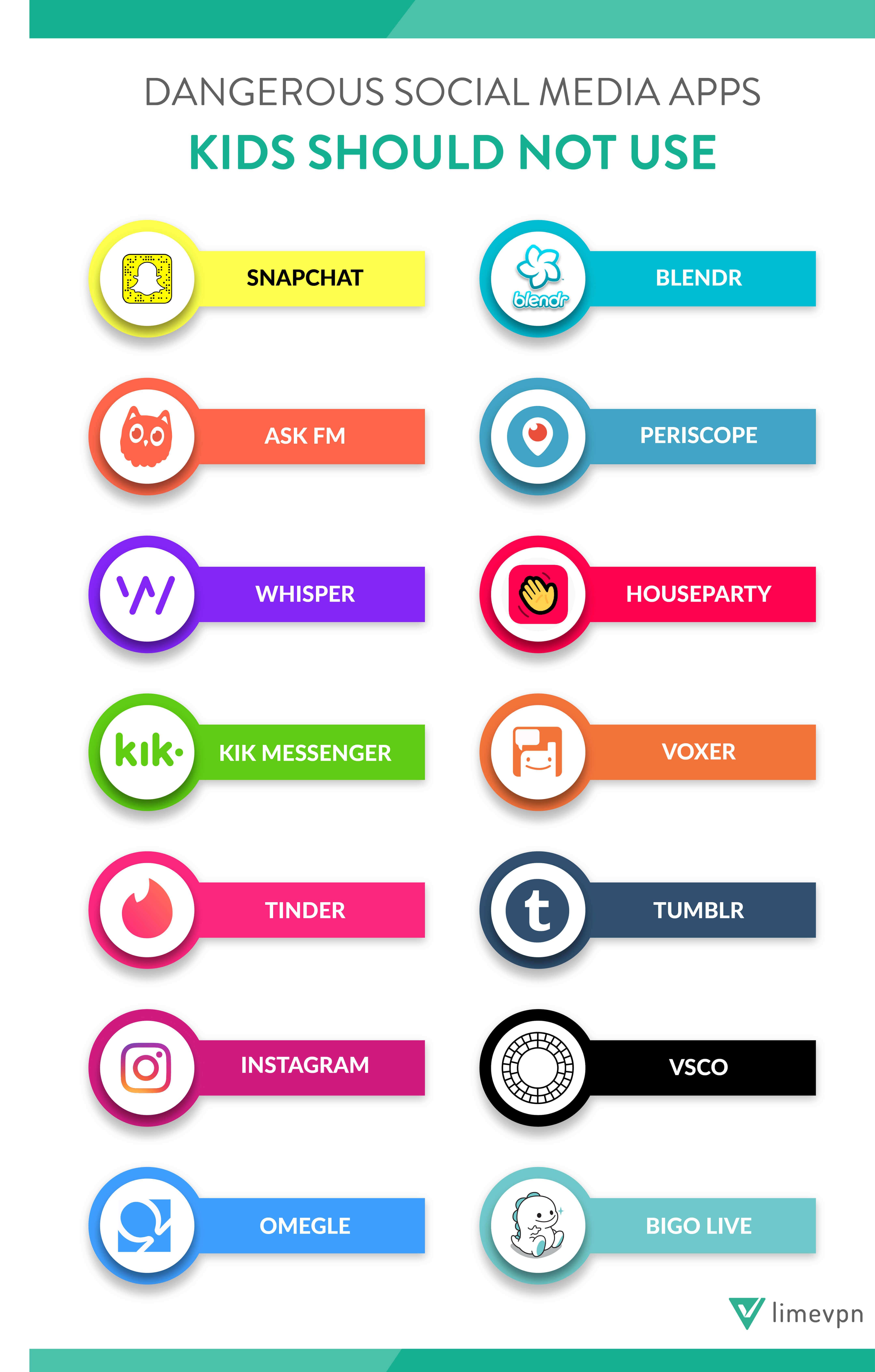 14 Hazardous Social Media Apps
