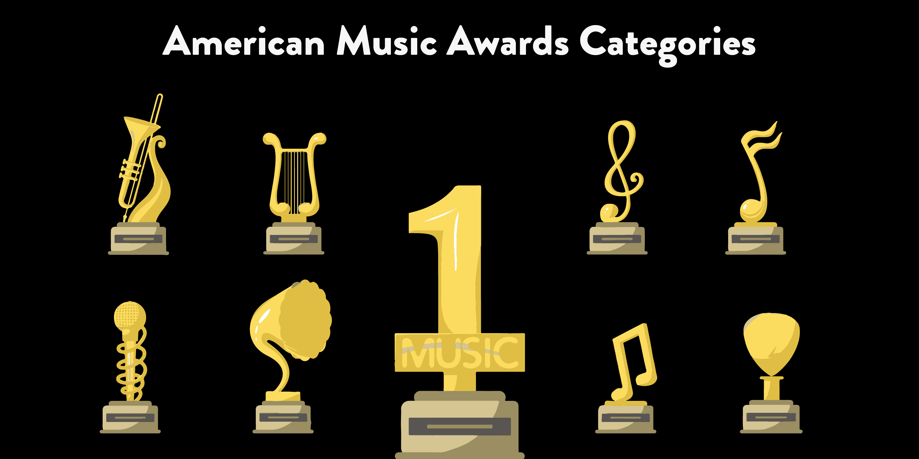 American Music Awards Categories