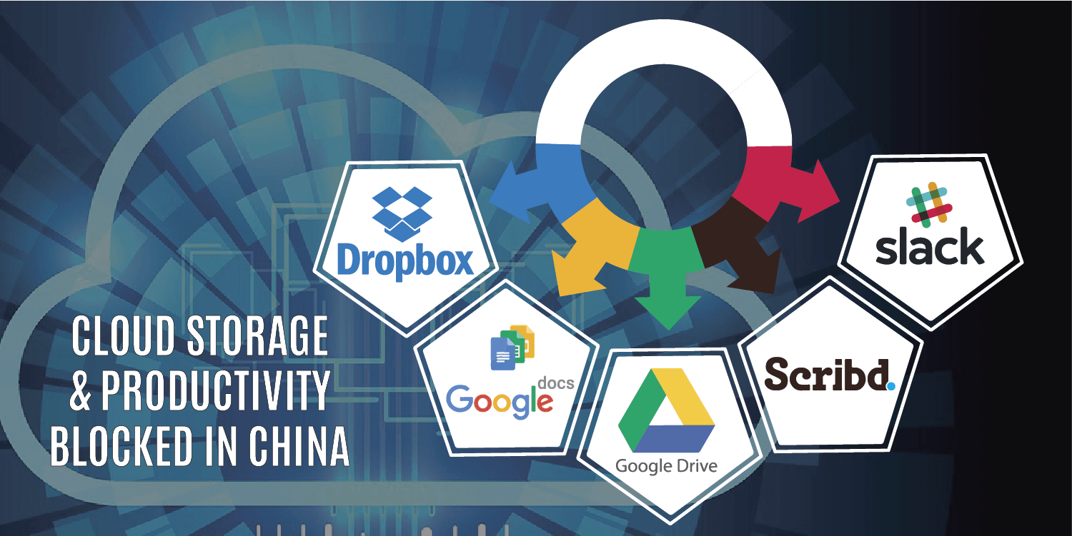 Cloud Storage & Productivity blocked in China