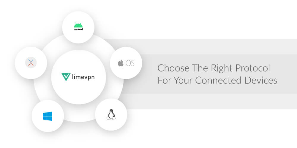 Choose the Right Protocol for Your Connected Devices