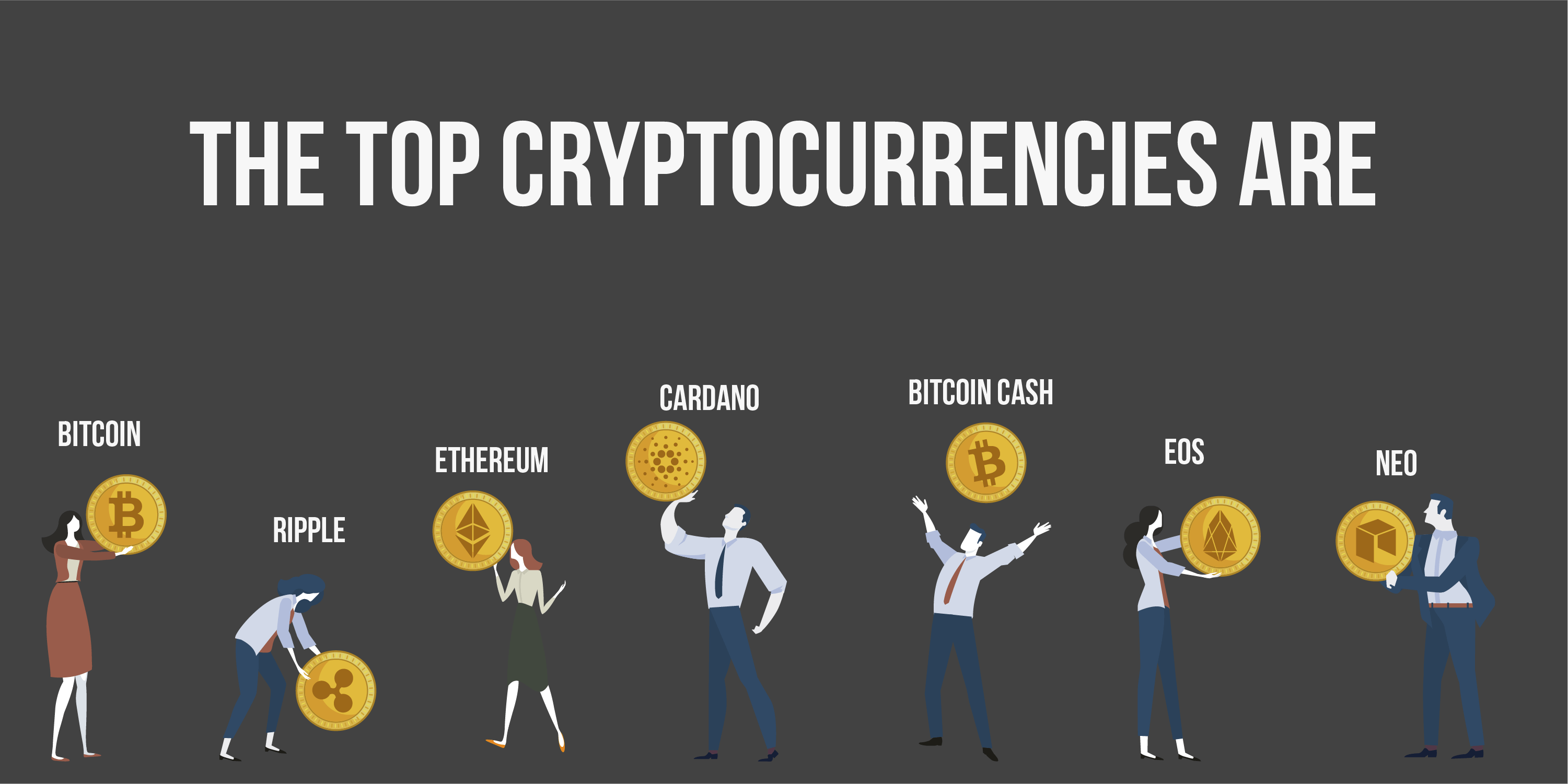 Crypto Currencies of 2018