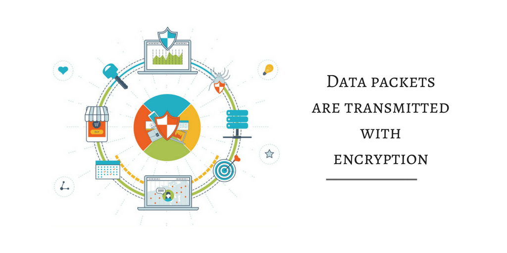 Data packets are transmitted with encryption