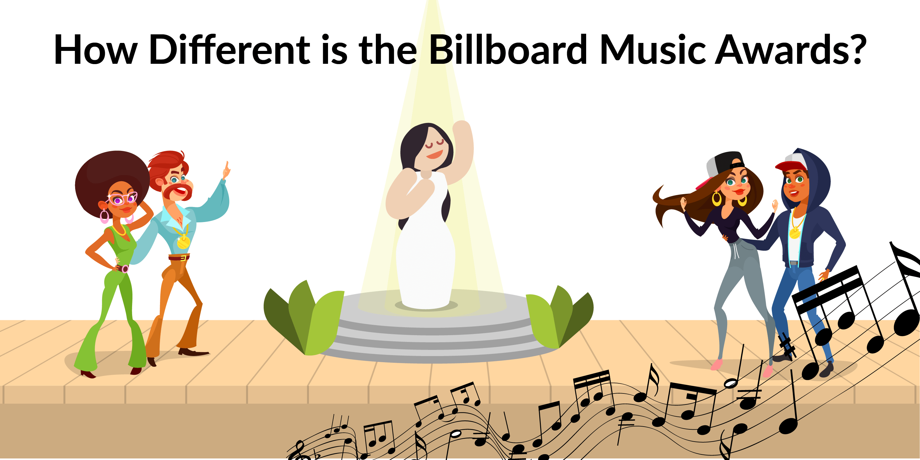 How Different is the Billboard Music Awards?
