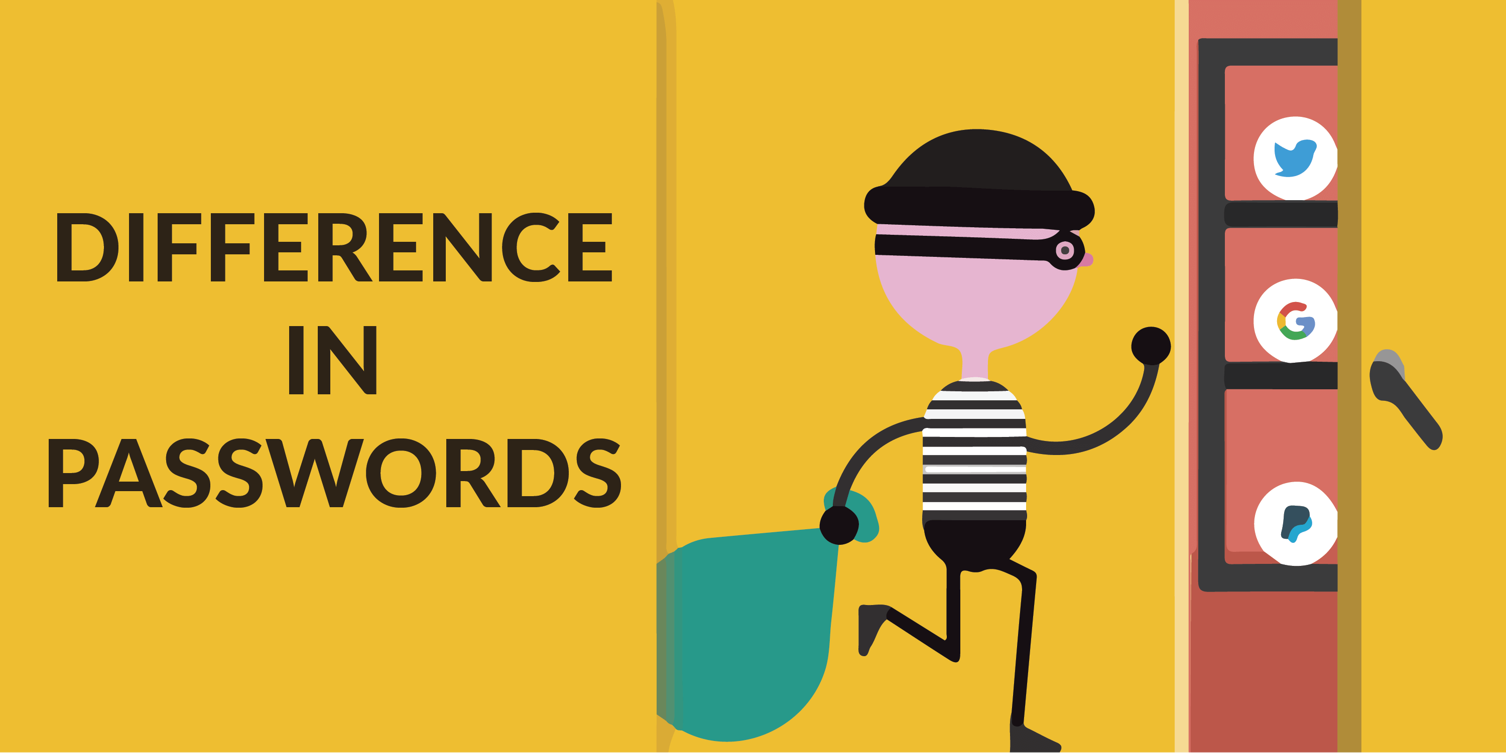 Difference in Passwords