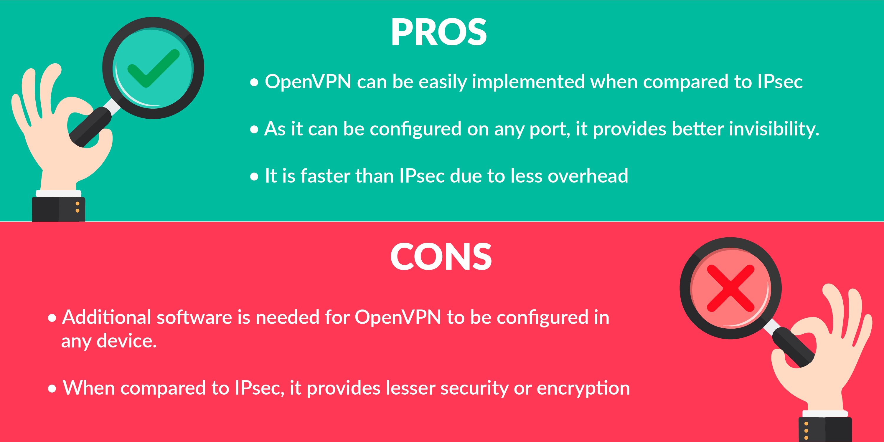 Pros and Cons of OpenVPN