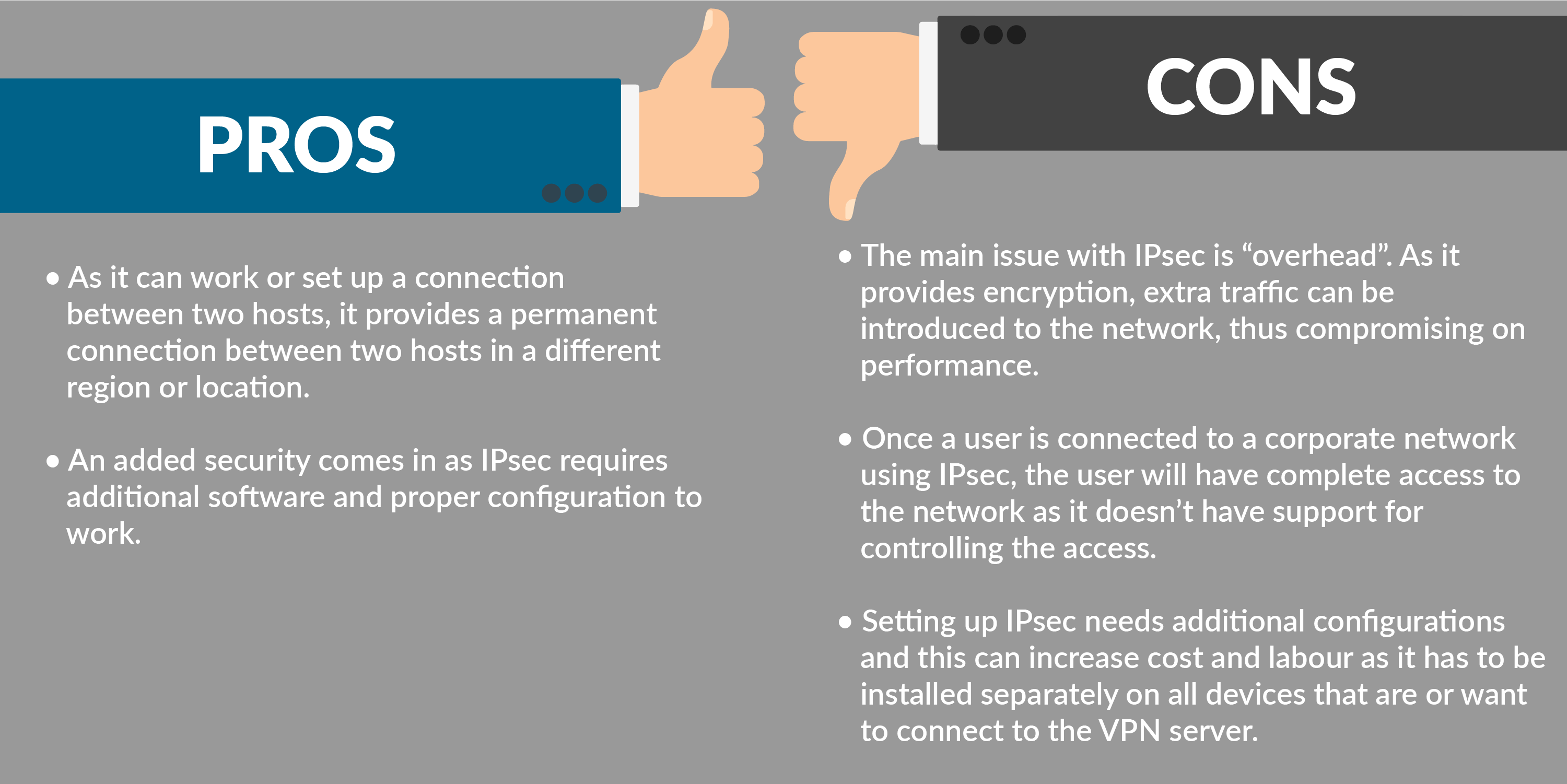 Pros and Cons of IPsec VPN