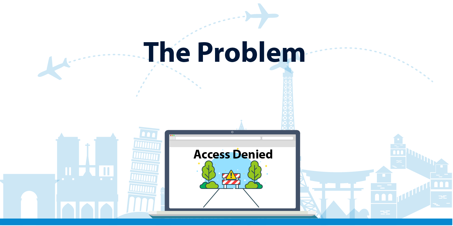 Southwest Airlines Website the problem