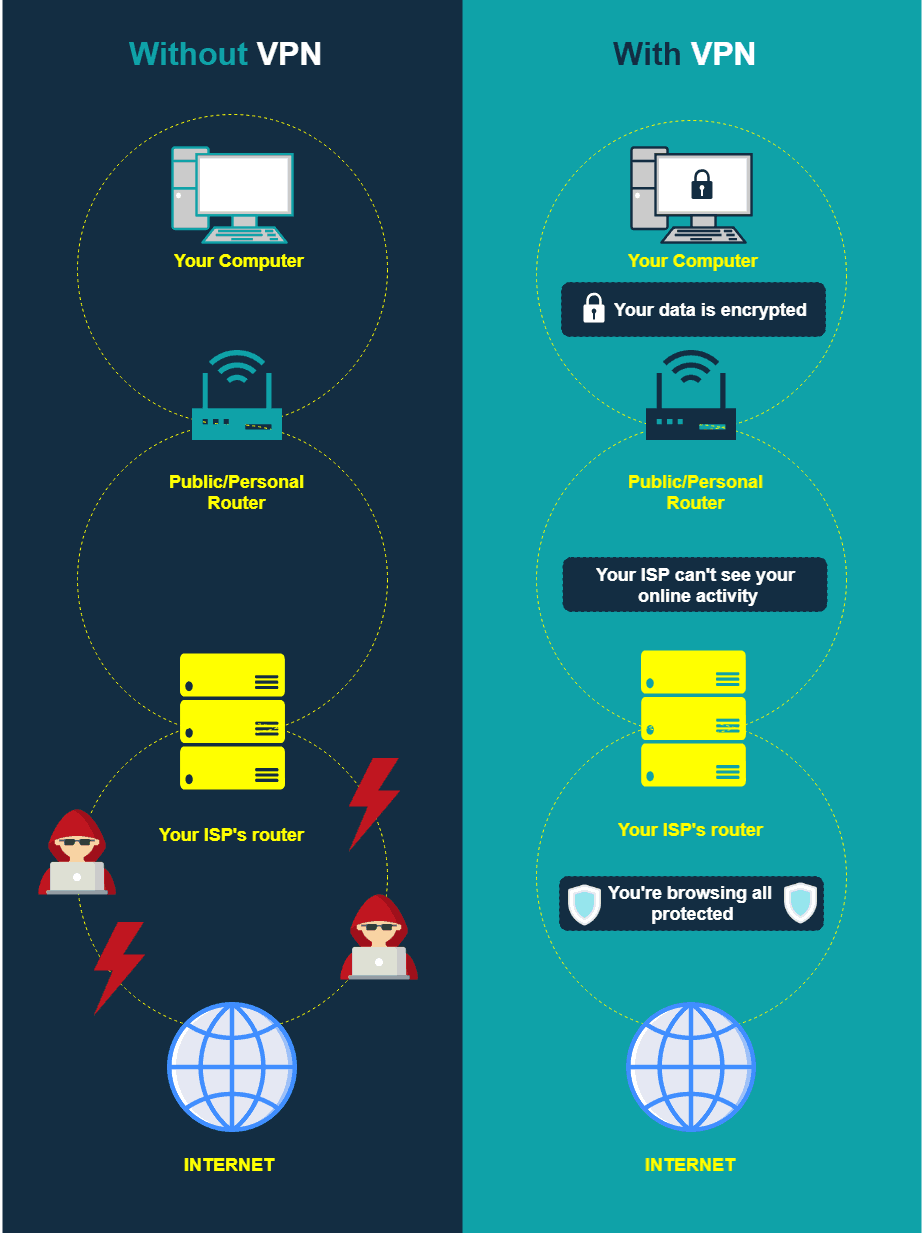 Prevention for Covid-19 Phishing