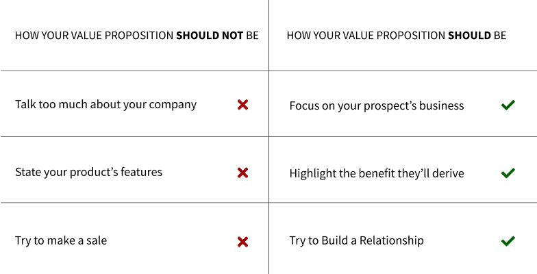 email guide for brands and prospects